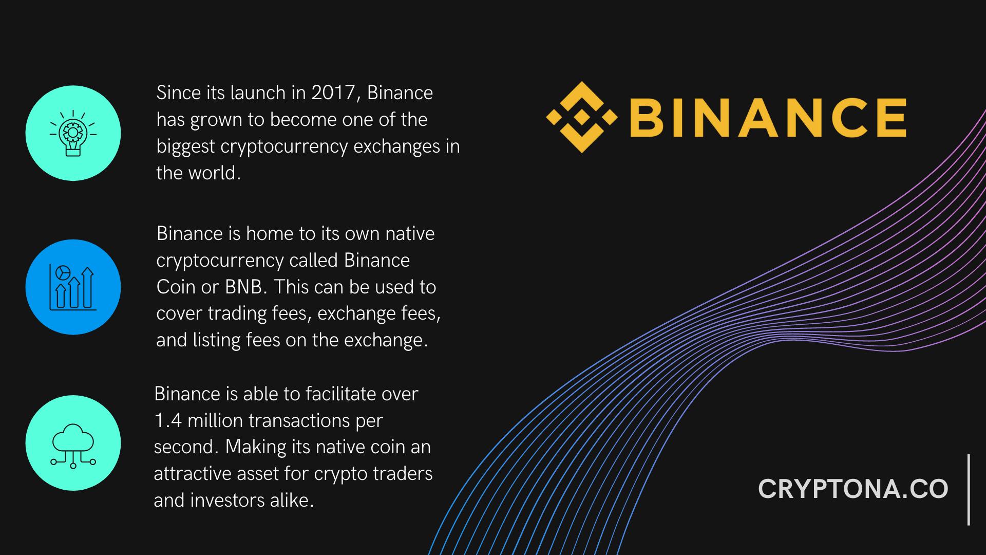 Binance Price Prediction Forecast