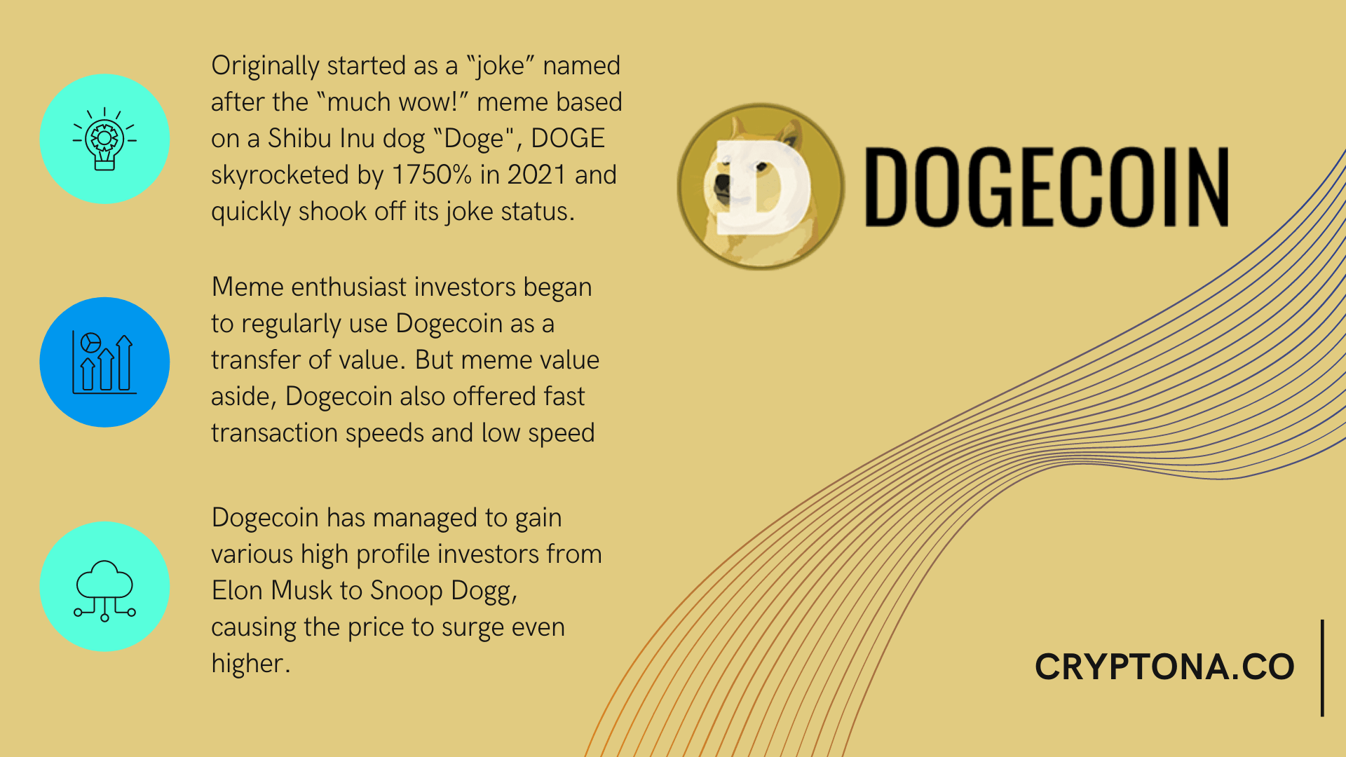 Dogecoin Price Prediction Forecast 2021-2025