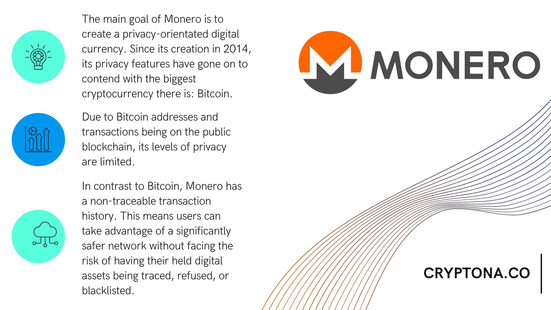 Monero Price Prediction Forecast 2021-2025